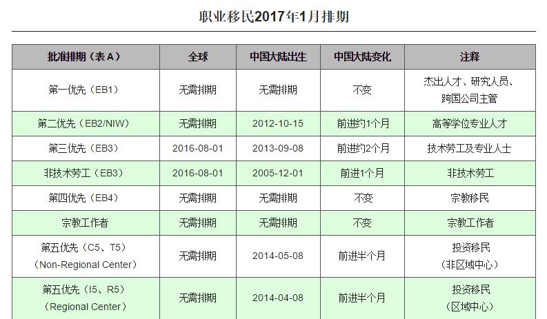 职业移民201701A.png